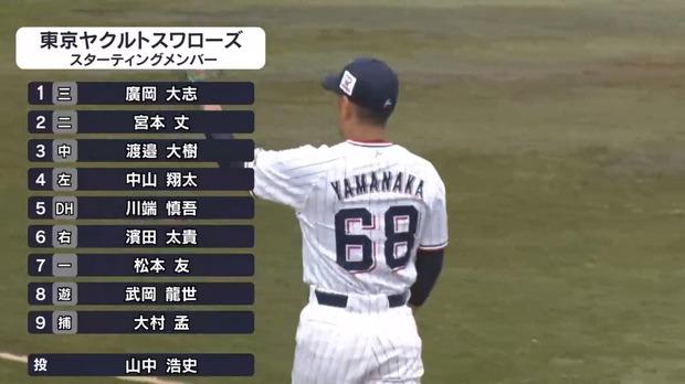【ひません】西武2軍スタメン 先発:十亀(2020.7.5)