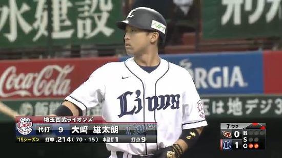 7回裏2代打大崎ヒット満塁 (1)