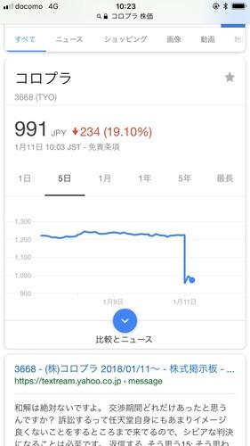 【論争】コロプラ株価 vs 千賀お化けフォーク