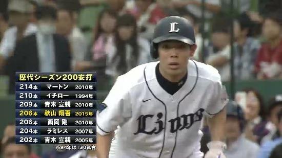 1回裏1秋山206本歴代4位 (2)