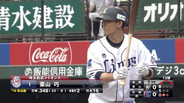 【西武】森友哉の満塁弾などで6点先制wwwww