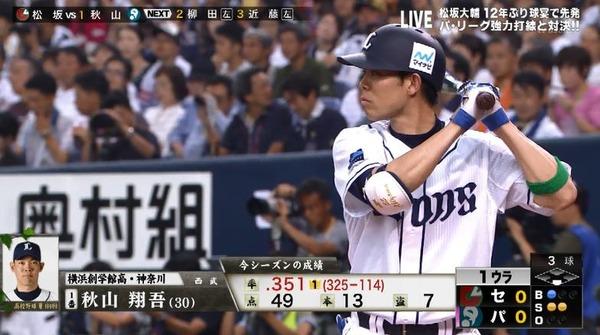 【パ専】秋山翔吾、松坂から先頭打者ホームラン!