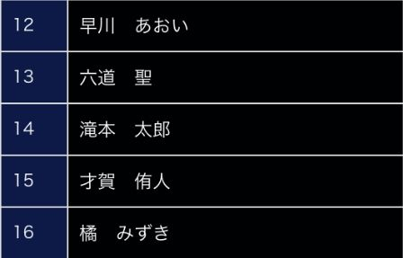 Baidu IME_2015-12-29_19-31-3