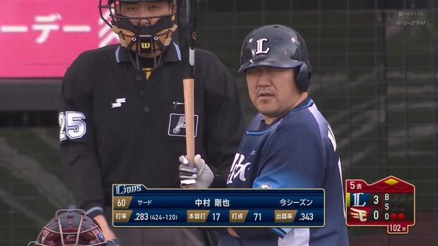 西武・中村剛也(38) 打率.284 18本塁打 74打点
