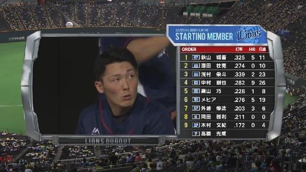 【猫専】高橋光成、今シーズン初白星!