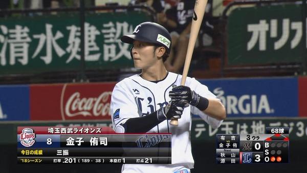 【西武】金子侑司さん、西武ファンの手首を粉砕!