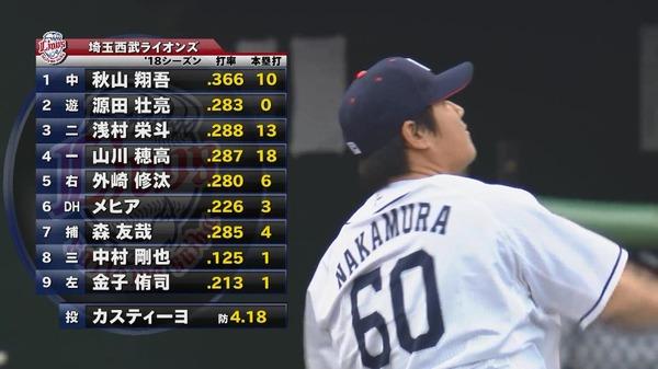 【西武】メヒア&おかわりがスタメン出場