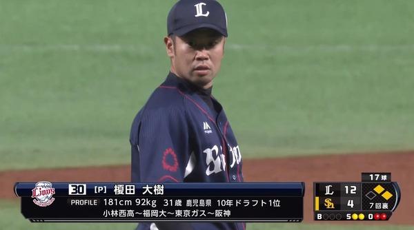 【西武】榎田大樹、ほんまええ投手