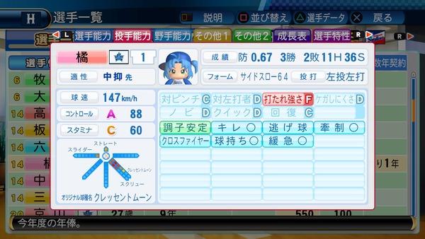 橘みずき(26) 54試合 防0.67 3勝2敗 36S 14H WHIP0.82