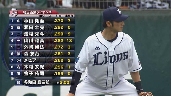 9 (左) 金子侑司 .355