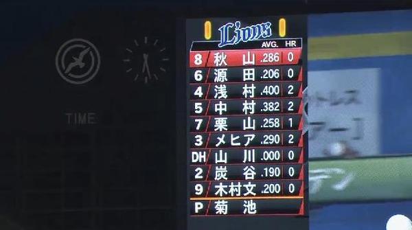 【猫専】「あと1球」からメヒア逆転弾!西武4連勝!