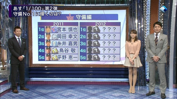 miyazawa20121127_14_l