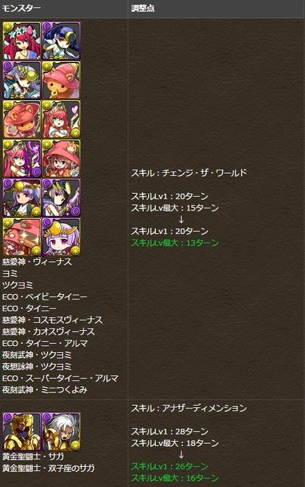 2015y02m18d_152248986