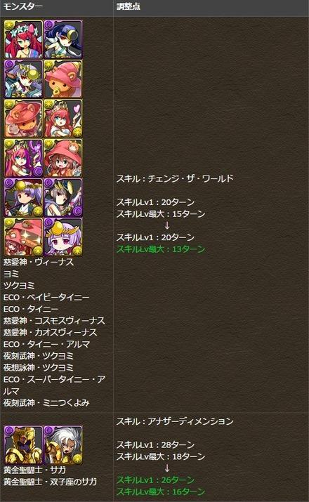 2015y02m20d_225713144