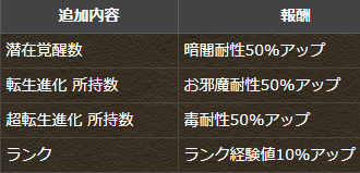 2020y02m18d_215041891