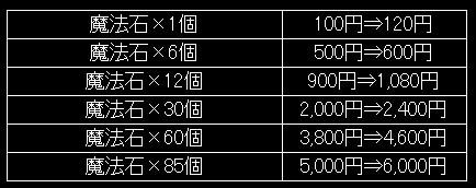 2015y04m03d_125037308