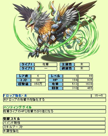 王家の狩猟獣・グリフォン