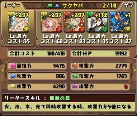 ゼローグ∞降臨挑戦パーティ14