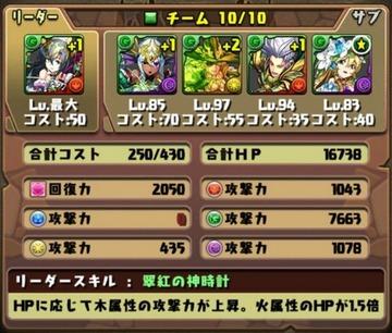 タケミカヅチ降臨挑戦パーティ12