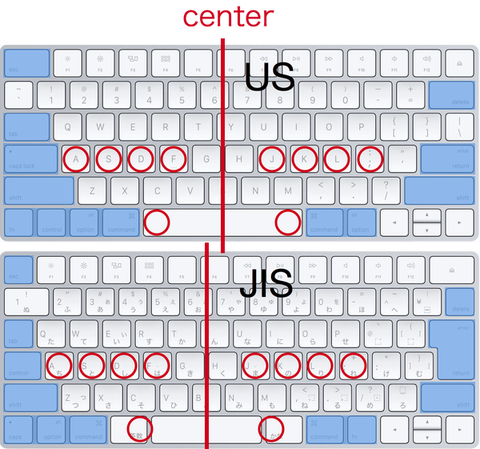 US-JIS-Keyboard