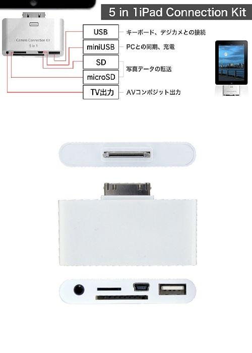 IPCK5I1A-top