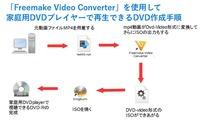 簡単すぎるmp4を家庭用DVD作成する「Freemake Video Converter」初心者でもできるWindows8.1編第1回目 : 今日からはじめるWindows8.1