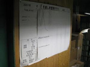 塗装不良率管理グラフ