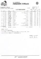 20180506鈴鹿ファン&ラン公式予選 (1)