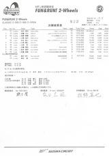 20180714鈴鹿サーキットFUN&RUN!クラッシッククラス決勝結果(1)