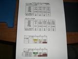 1号機クランクメタル計測 (1)