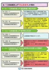 点検整備実施状況の車検証への記載 (2)