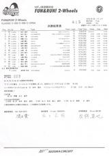 20180506鈴鹿ファン&ラン公式決勝結果 (1)