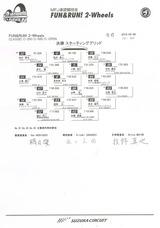 20180506鈴鹿ファン&ラン公式決勝グリッド (1)