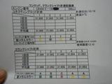 高知O号クランクメタル測定201019 (5)