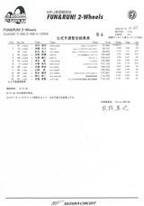20180714鈴鹿サーキットFUN&RUN!クラッシッククラス予選タイム (1)