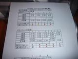 レサーエンジンクランク測定 (1)