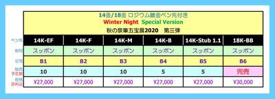 ★秋の泉筆五宝展 2020 限定万年筆 第三弾 価格