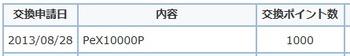 インフォQとバリューコマースから2300円のお小遣い