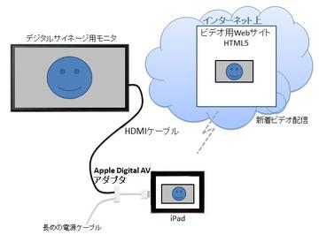 iPad-monitor