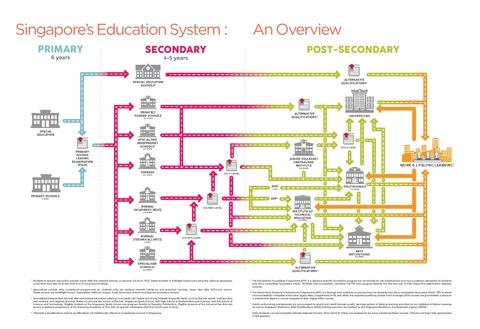 education-landscape-overview-2017