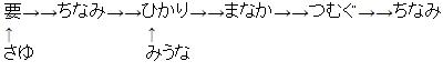 『凪のあすから』第9話