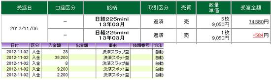 20121103 nk225f profit