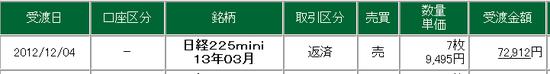 20121130 nk225f profit