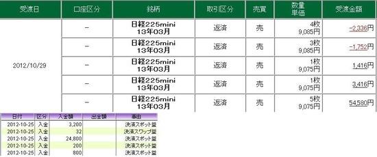 20121026 nk225f usdjpy profit