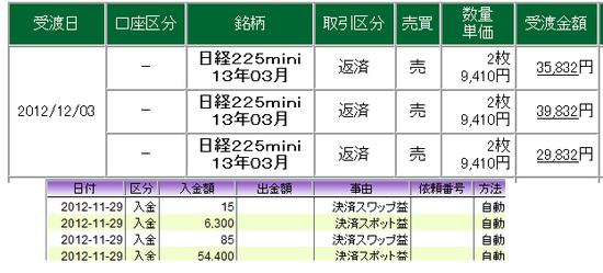 20121129 nk225f usdjpy profit