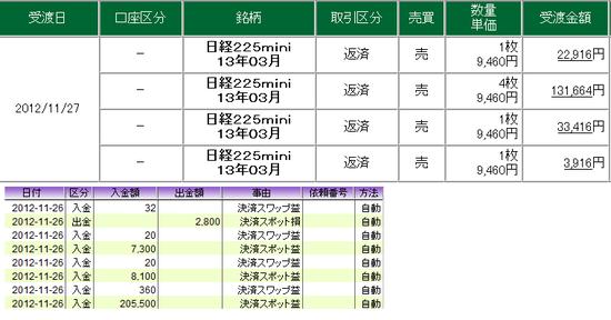 20121126 nk225f usdjpy profit