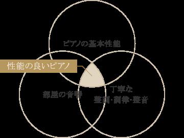 i0-360x269