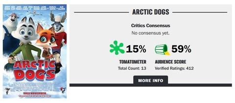 ArcticDogs