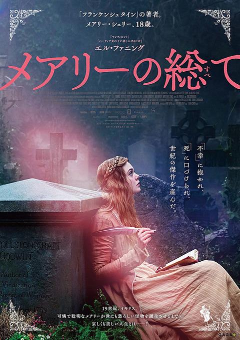 映画「メアリーの総て」