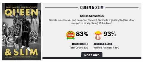 Queen&Slim